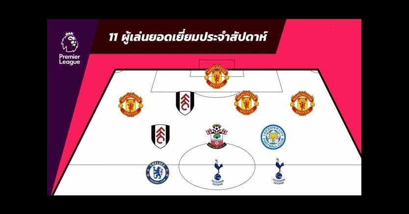 team-week-27-premier-league